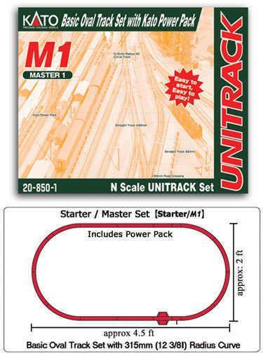 NEW KATO UNITRACK 20-850 M1 BASIC OVAL & UK CONTROLLER   eBay