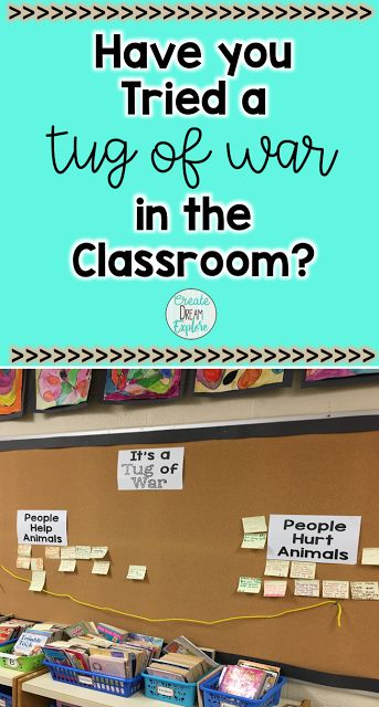 Making Thinking Visible with Interactive Bulletin Boards. This is a great strategy to use for inquiry based learning and works in many grades. I have tried it with first grade, second grade, third grade, fourth grade and fifth grade. It allowed for s student's voices to be heard and seen and increased engagement. This strategy provides opportunity for critical thinking in the elementary classroom. Great for 1st grade, 2nd grade, 3rd grade, 4th grade, 5th grade and up!