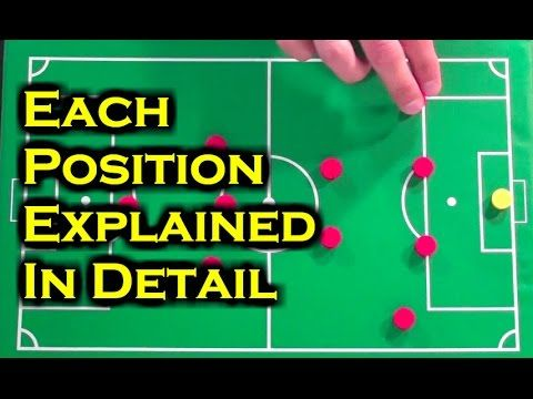 Soccer Positions : Which Positions In Soccer Should I Play? aka soccer for dummies