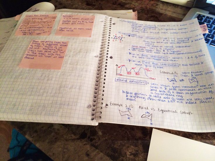 high school chemistry notes Topic notes printer friendly these chemistry notes and outlines will help you while we strive to provide the most comprehensive notes for as many high school.