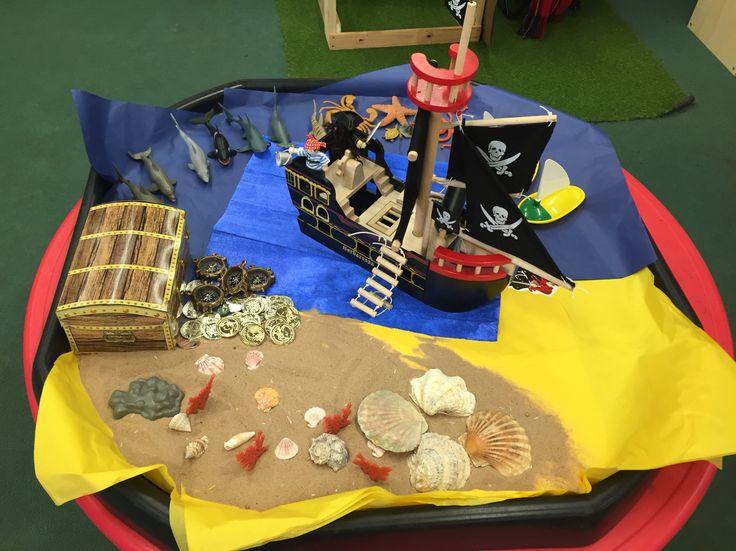 Pirate Small World Area Eyfs Teaching Ideas Small