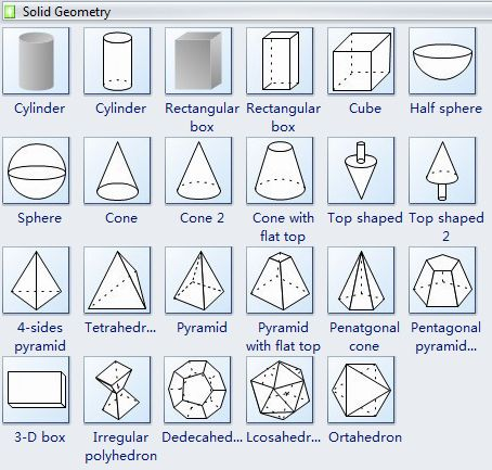 Mathematical Drawing Software, Free Examples and Templates Download