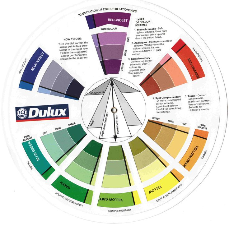 ICI Dulux Color Wheel,Dulux Paint Colour Chart