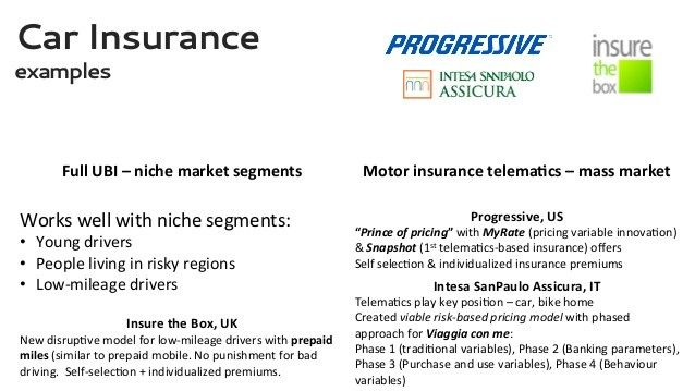 Progressive Car Insurance Uk Why It Is Not The Best Time For
