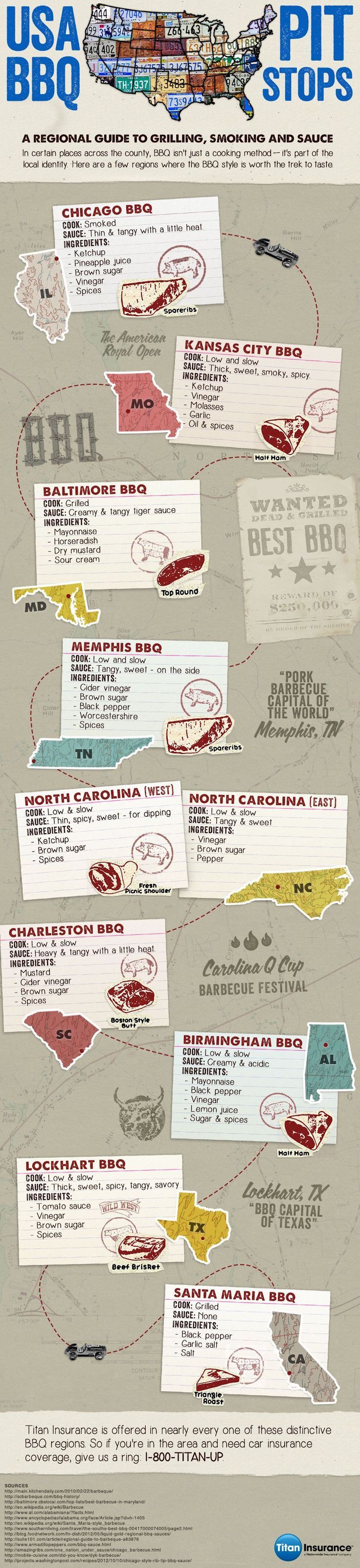 Infographic: Types Of BBQ In The U.S. #infographic #bbq