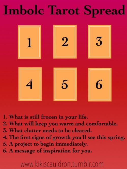 Basic Tarot Card Reading Ed 164 Aarhus Universitet: 198 Best Images About Tarot Spreads On Pinterest