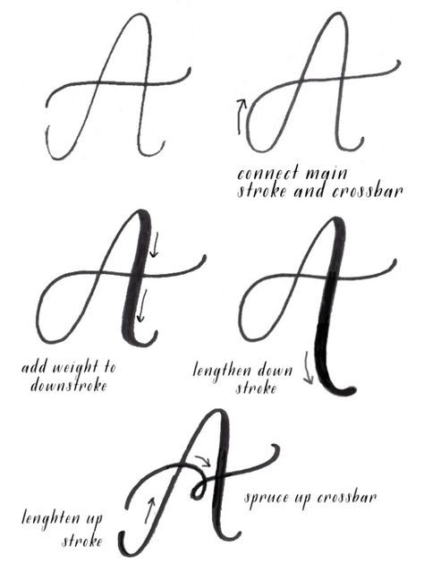 Beginning Hand Lettering with Megan Wells- Learn To Hand Letter: 20 Fantastic Resources For Beginners + Bonus! A Free Printable Online Class/Student Planner