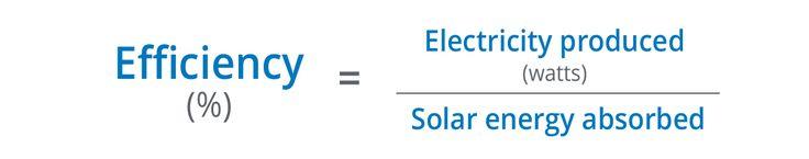 A formula for solar panel efficiency