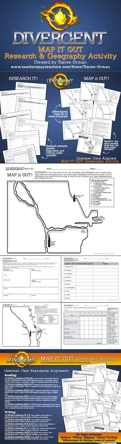 Divergent Research & Mapping Activity - practice critical-thinking skills http://www.teacherspayteachers.com/Product/Divergent-Novel-Research-Mapping-Activity-853780