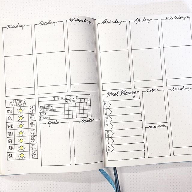 Weekly spread inspiration for your bullet journal.