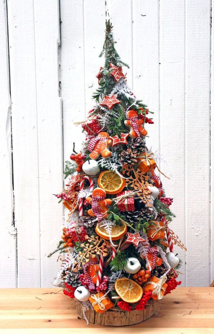 Как украсить кабинет к Новому году 2017: создаем стильное праздничное рабочее место http://happymodern.ru/kak-ukrasit-kabinet-k-novomu-godu-2017/ Елки ручной работы выглядят уникально и особенно празднично