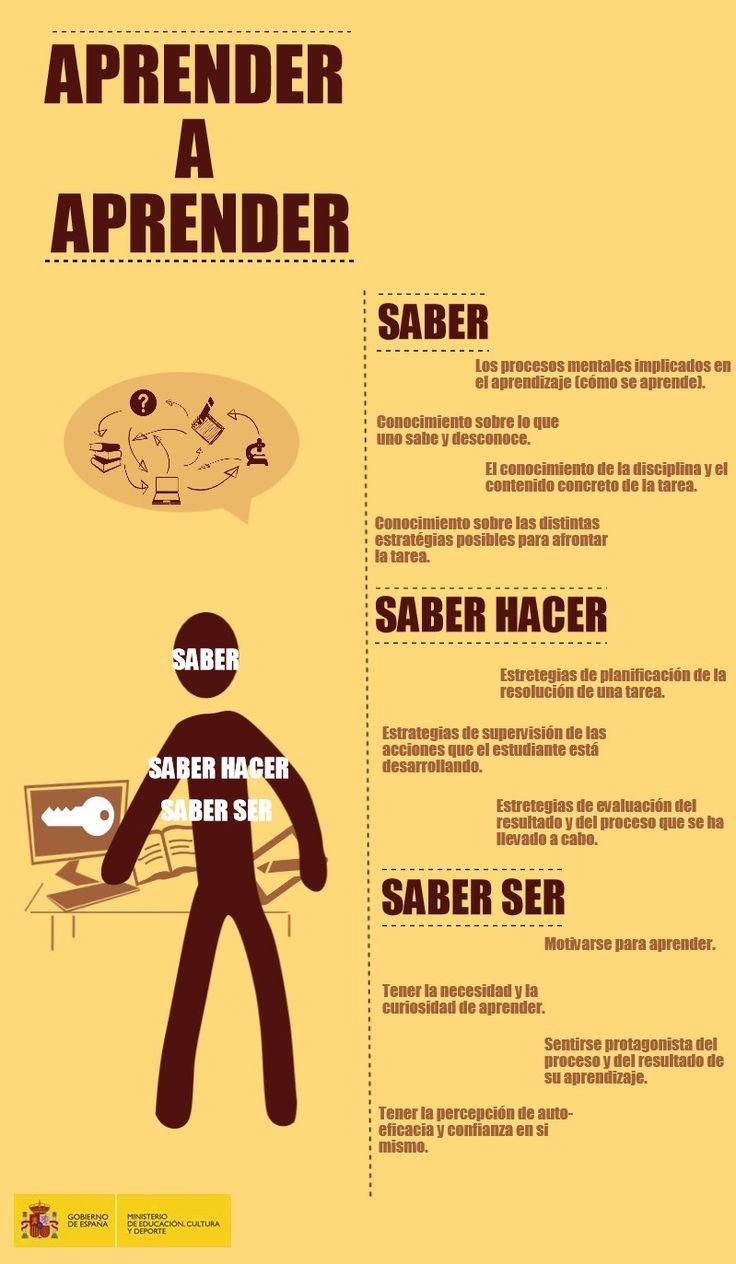 aprende a #emprender #ionfografia #infographic http://www.rebeldesmarketingonline.com/webinar/landing_101_errores.html