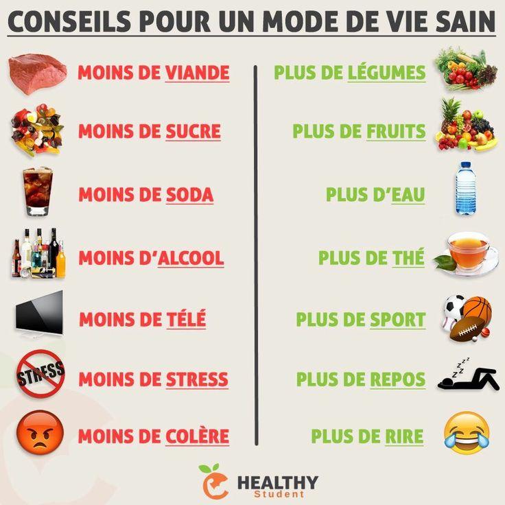 Quelques petits conseils pour un mode de vie plus sain !    Healthy Student, Facebook