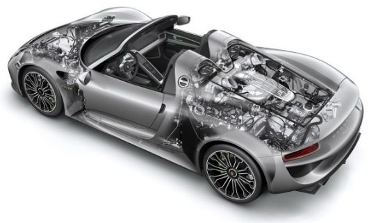 2017 Porsche 918 Spyder Plug-In Hybrid Reviews and Price - NewCarRumors