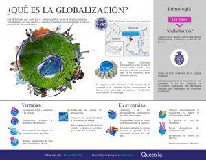 ¿Qué es la globalización? Definición, concepto y significado