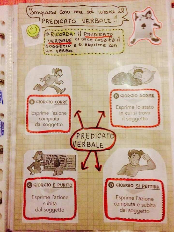 predicato verb.