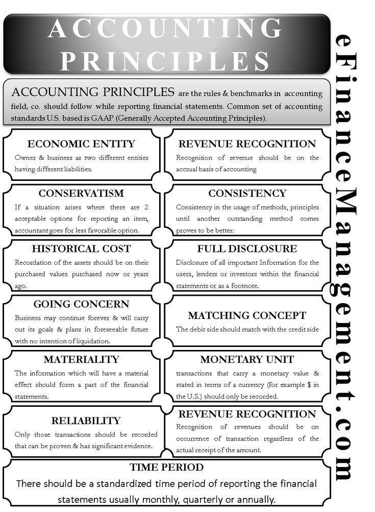 Accounting Principles In 2020 Accounting Principles Accounting