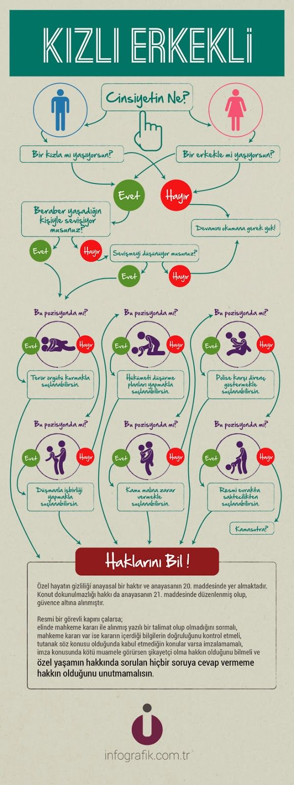 "İnfografik: ""Kızlı Erkekli"" http://www.baskahaber.org/2013/11/infografik-kzl-erkekli.html"