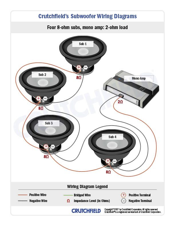 Pin By Aek Somnus On Motricidad Fina Subwoofer Wiring Car Audio Systems Truck Audio