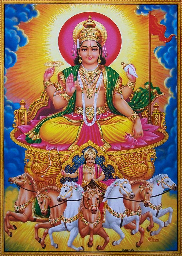 Solar return vedic astrology