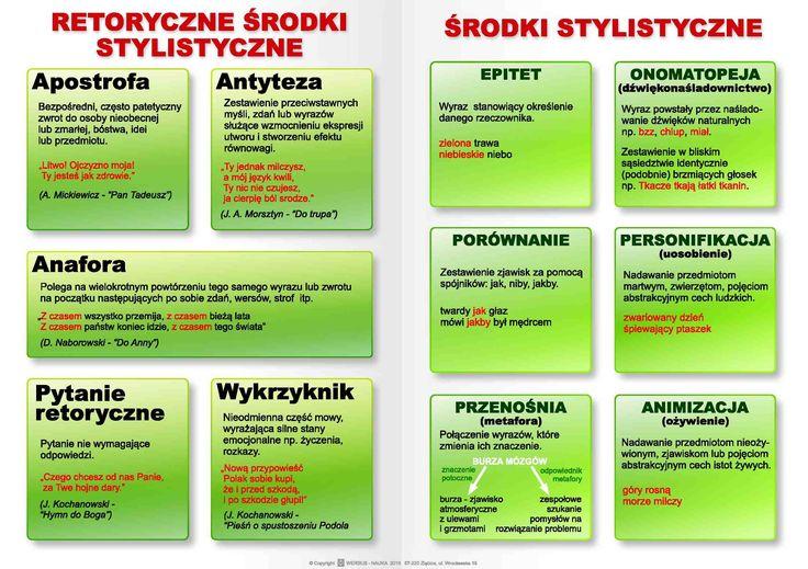 JĘZYK POLSKI LITERATURA KOMPLET PLANSZ