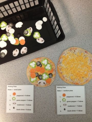 Pizza making task-Making pizza is a fun task that serves many purposes. This task helps the students follow directions, matching visuals, counting and fine motor skills. To make the task, find a good visual of a pizza ....
