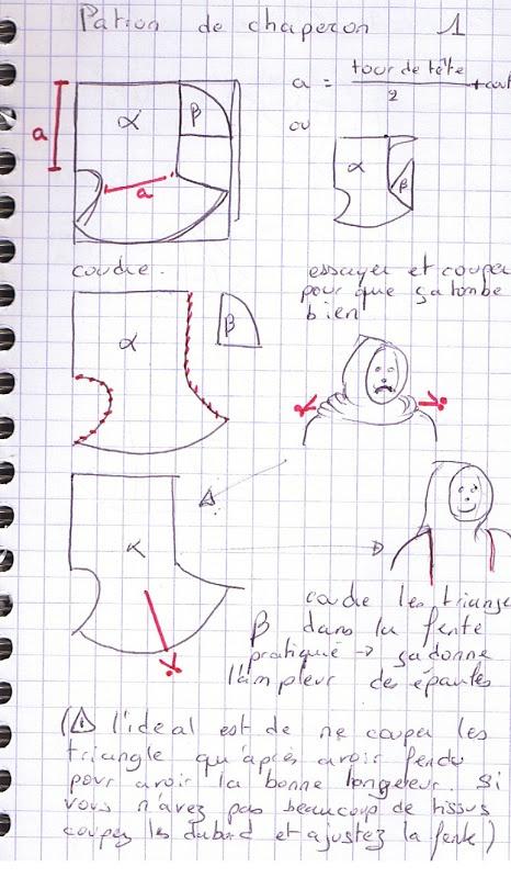 Patrons de Chaperon - Perline_la_Tisserande