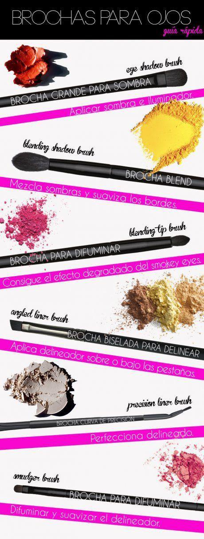 Los tipos de brocha que no te pueden faltar. | 14 Infográficos que te ayudarán a dominar el arte del maquillaje
