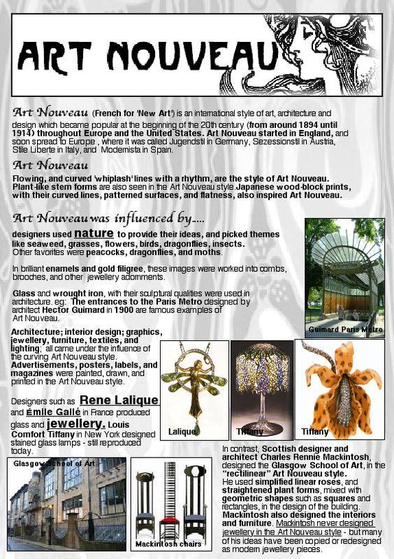 ART NOUVEAU an overview