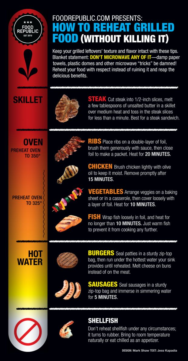 HOW TO REHEAT GRILLED FOOD – there's a right way and a wrong way to reheat grilled foods – forget the microwave, it will kill whatever you got going!