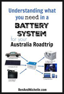The Basics of Battery Power for Camping - if you're anything like me this whole batteries, solar panels, AD / DC, inverters etc is just so confusing and a bit overwhelming. Let me set you off on the right path with a basic overview of how it all works.