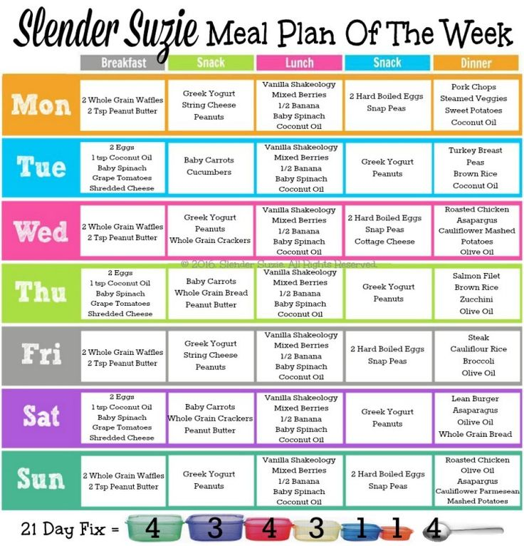 Slender Suzie 21 Day Fix Meal Plan of the Week 1-11-16