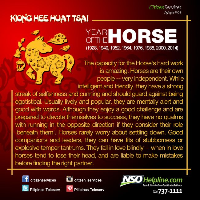 the chinese year 4712 begins on jan 31 2014 - Chinese New Year 1964