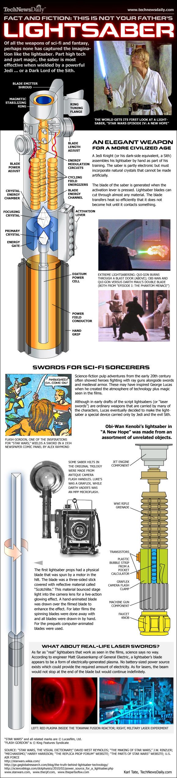 How Star Wars Lightsabers Work