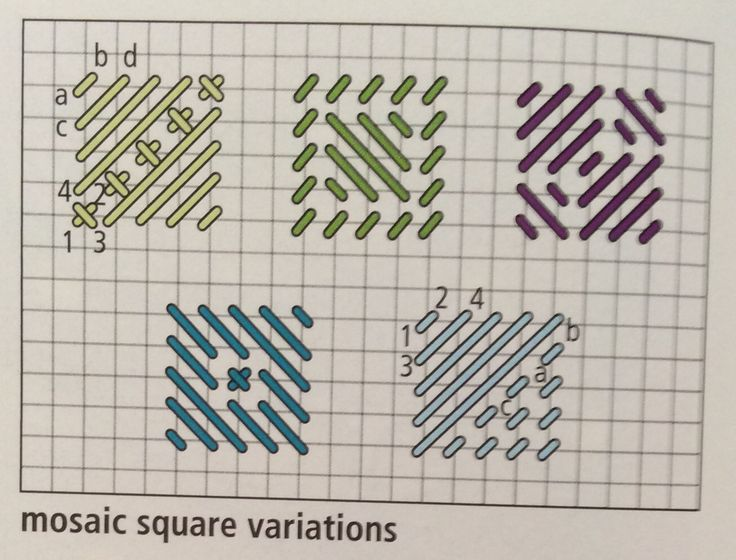Mosaic square variations....another great collection of stitches from Needlepoint Now Magazine (March/April 2014)