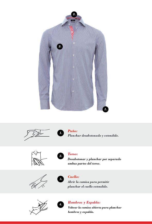 4 pasos básicos para el planchado de una camisa.
