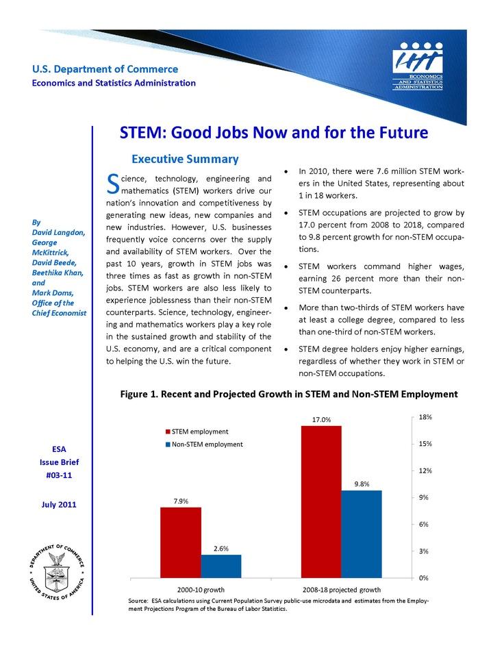 17 best What is a STEM job images on Pinterest Stem science - petroleum engineer job description