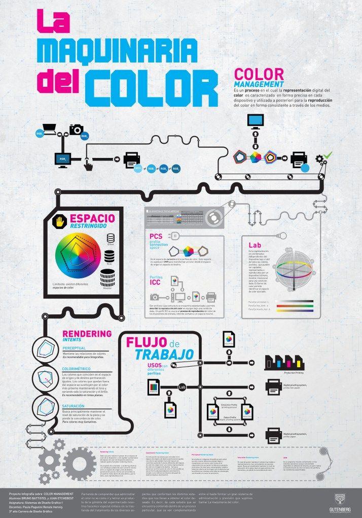 La máquina del color