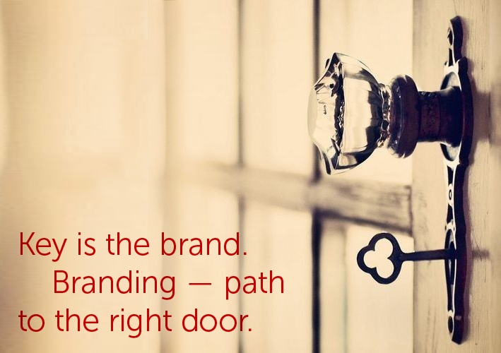 Meaning of branding