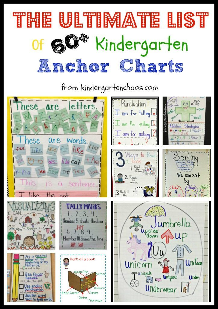 Do you love and use anchor charts as much as I do? Then you are going to love these 60+ Must-Make Kindergarten Anchor Charts! Why anchor charts in Kindergarten? I use anchor charts almost every day a More