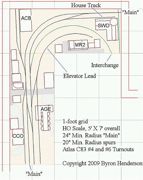Ho Shelf Switching Layout Track Plan 5 X7 X2 Deep Milw