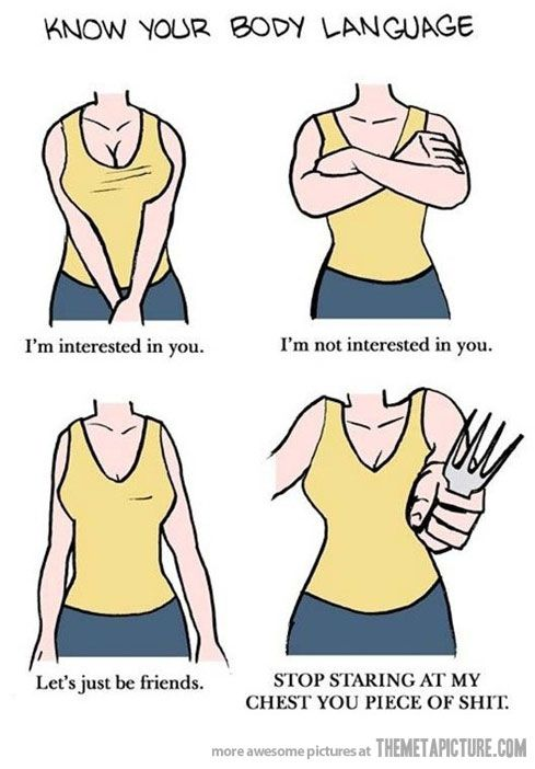 Understanding women's body language