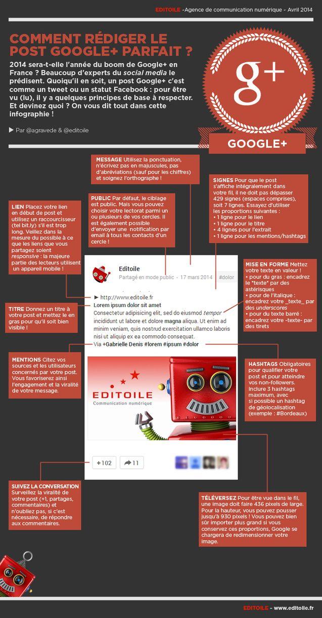 [Infographie] Comment rédiger le post Google+ parfait ? | Editoile #Google+ #G+