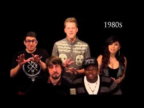 Historia y evolución de la música en 5 minutos - YouTube