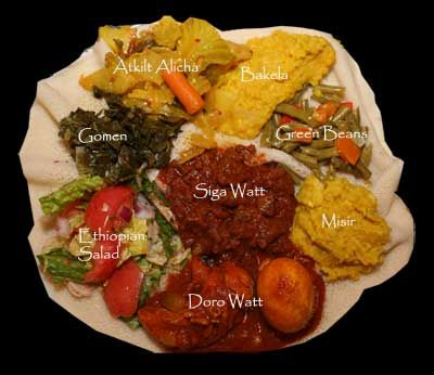 Ethiopian platter.  There is a great Ethiopian restaurant in Myrtle Beach, SC.