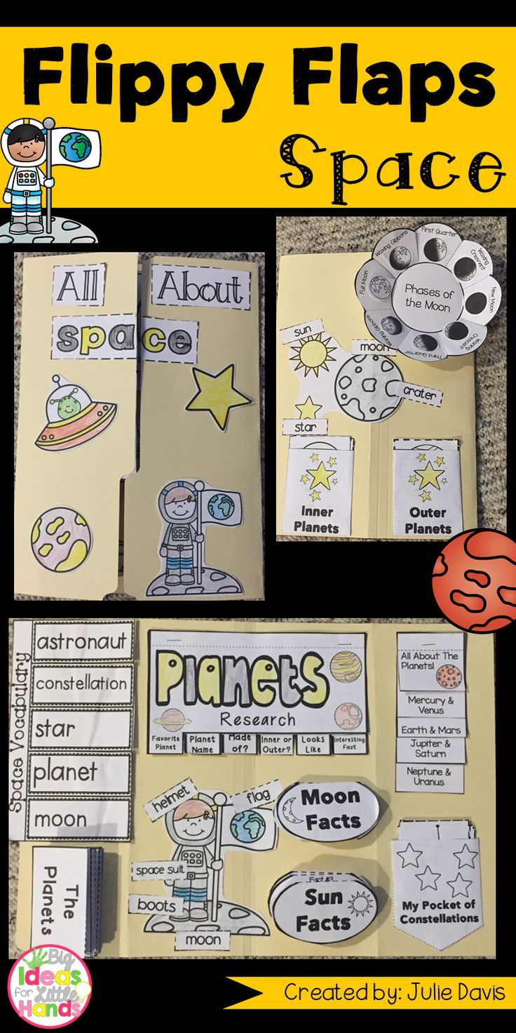 Your Students Will Have So Much Fun Exploring Outer Space The Planets And Learning All Ab Interactive Notebooks Interactive Science Notebook Space Vocabulary [ 1472 x 736 Pixel ]