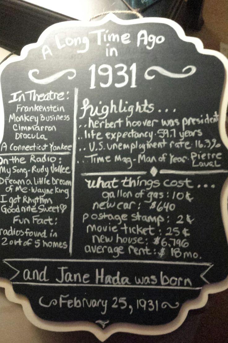 happenings in 1931                                                                                                                                                                                 More