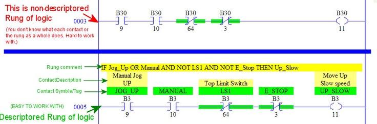 Pin On Plc Programming