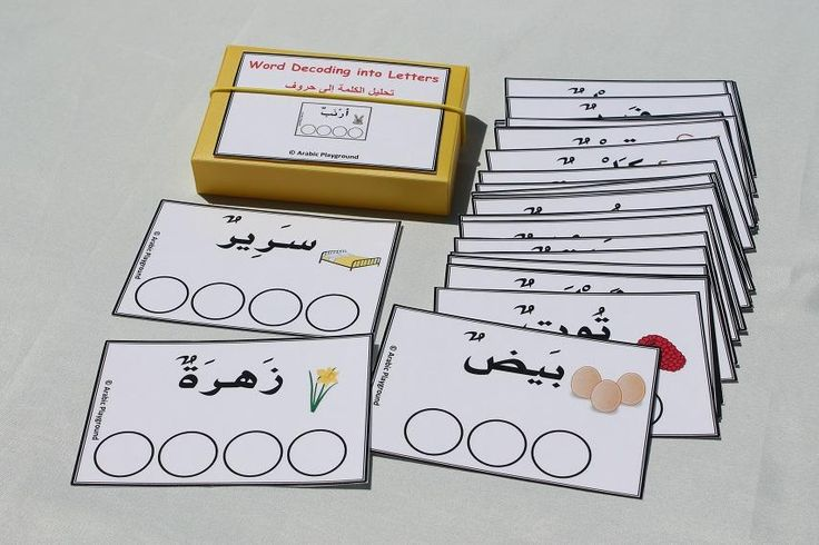 Flash Cards Decode the Word image 2