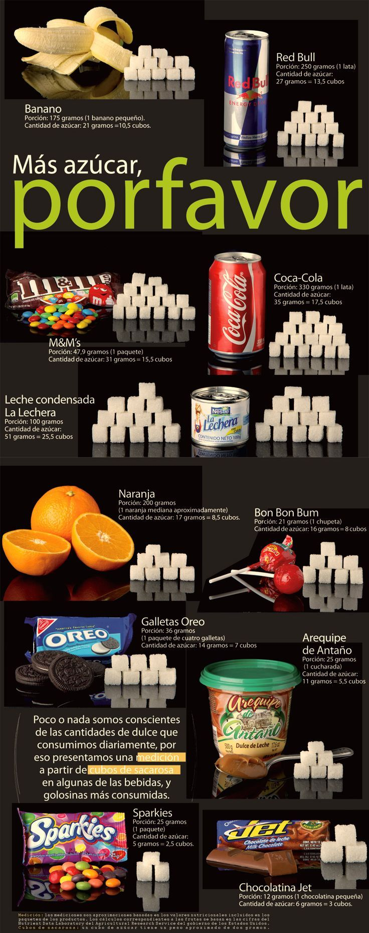Medición de azúcar comparables en cubitos. Misión: tratar de disminuir el consumo de azúcar para evitar efectos negativos para tu salud. #UMayor #estudiantes #sano #saludable